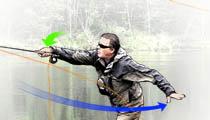 fluefiske teknikk video